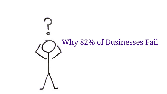 82% of Businesses Fail Because of This